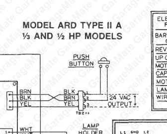 Fantastic Allister Wiring Diagram Wiring Diagram Panel Wiring 101 Ferenstreekradiomeanderfmnl