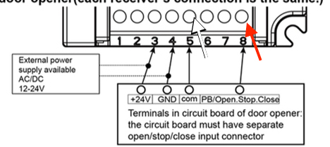 Wiring Diagram For Door Entry System
